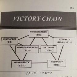 victory chain